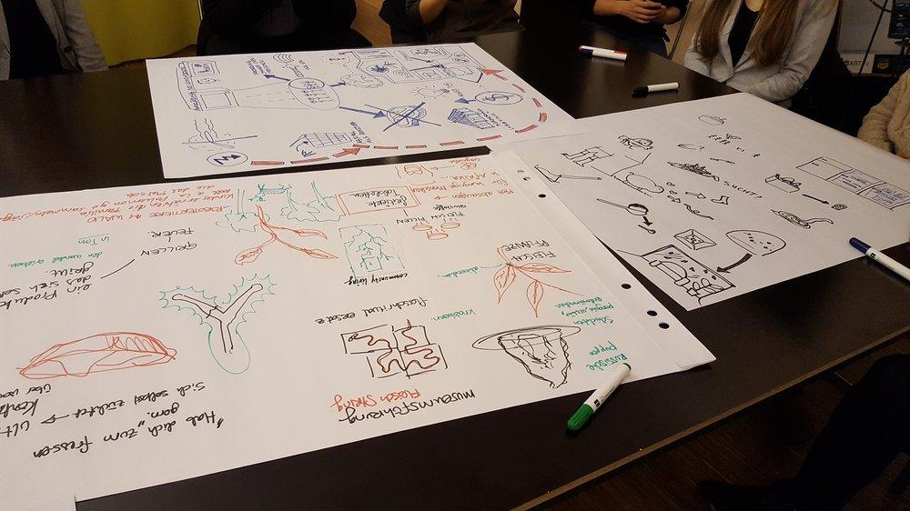 Präsentation und Diskussion zu unserem Brainstorming
