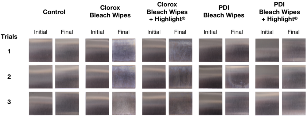 Visual appearance of stainless steel 316L coupons before and after 120 bleach wipe treatments. Procedural control coupons were untreated. Three trials were performed for each group, with each trial (1, 2, 3) corresponding to a single coupon treated 120 times by a type of wipe.