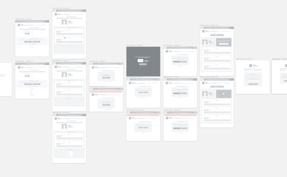 Wireframing user flows for Jobhive