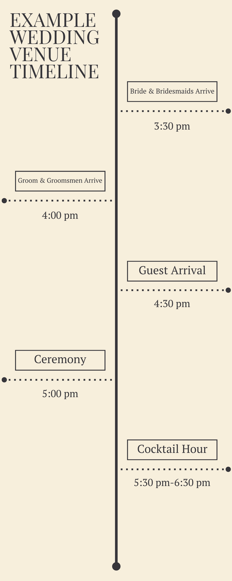 The Wedding Day Timeline.jpg