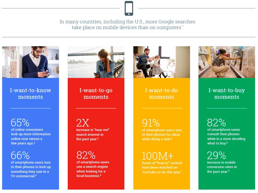 Mobile Growth Google