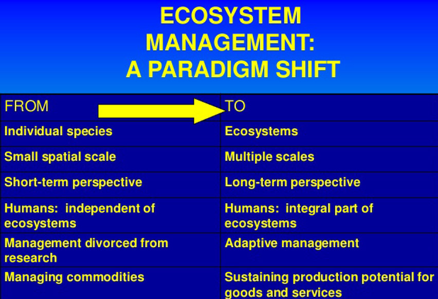 Ecosystem-based management considers the interactions between humans and the environment to better manage natural resources.