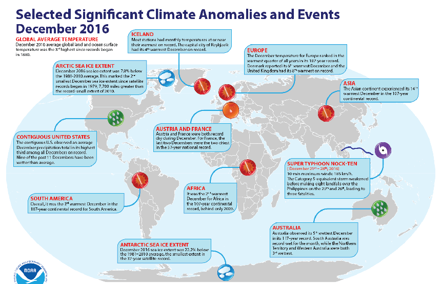 Warmer- to much-warmer-than-average conditions were present across much of the world's land surfaces in 2016. Click for larger image. (NOAA)