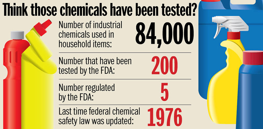 Seventy percent of the retailers evaluated earned D's and F's for failing to publicly announce basic safer chemical policies. (Natural Resources Defense Council)