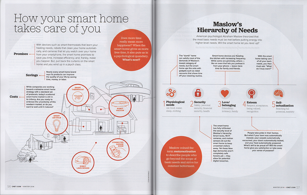 CNET Magazine Winter 2014
