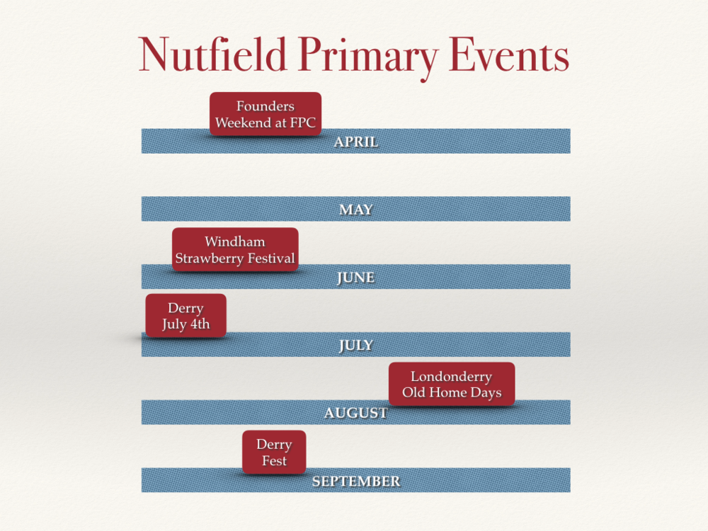 Nutfield 300th Planning - FPC April 8+ 2018.008.png
