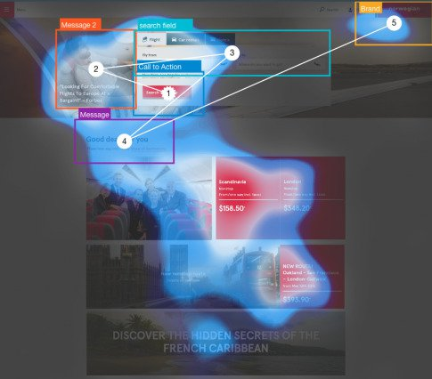 Norweigan Airlines Optimized Website Heatmap