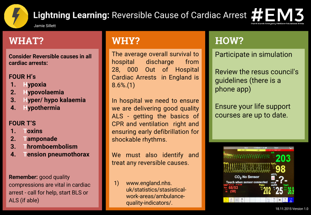 Copy of Lightning Learning Reversible Cause of Cardiac Arrest (1).png