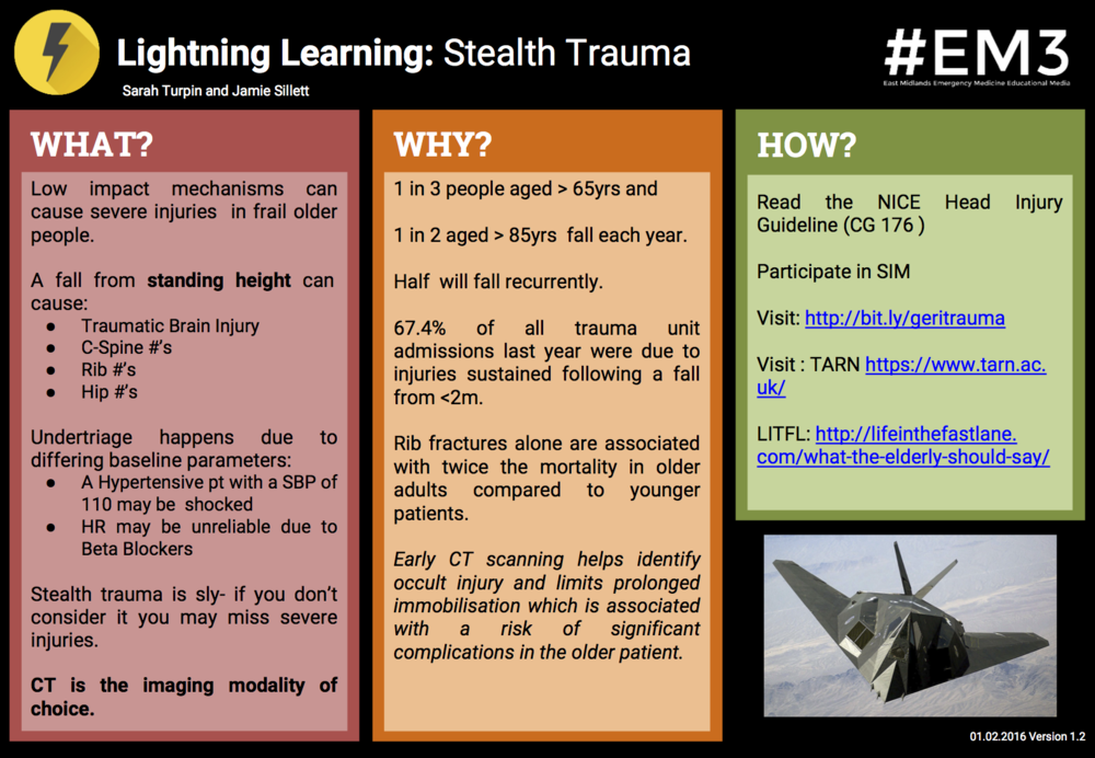 Lightning Learning - Stealth Trauma png.png