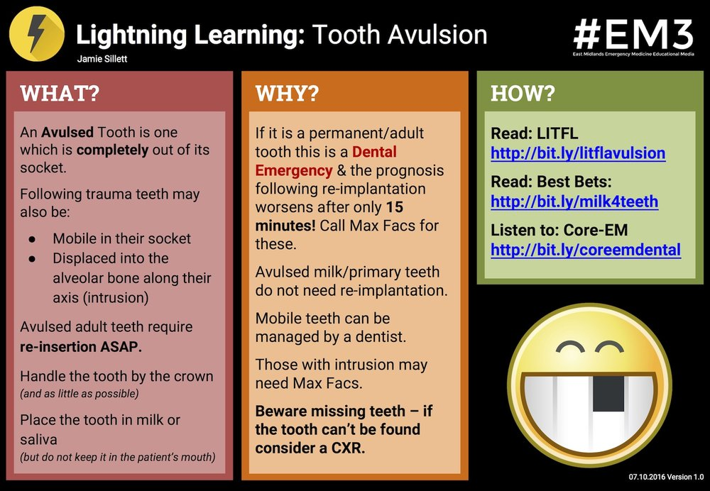 Lightning Learning - Tooth Avulsion.jpg