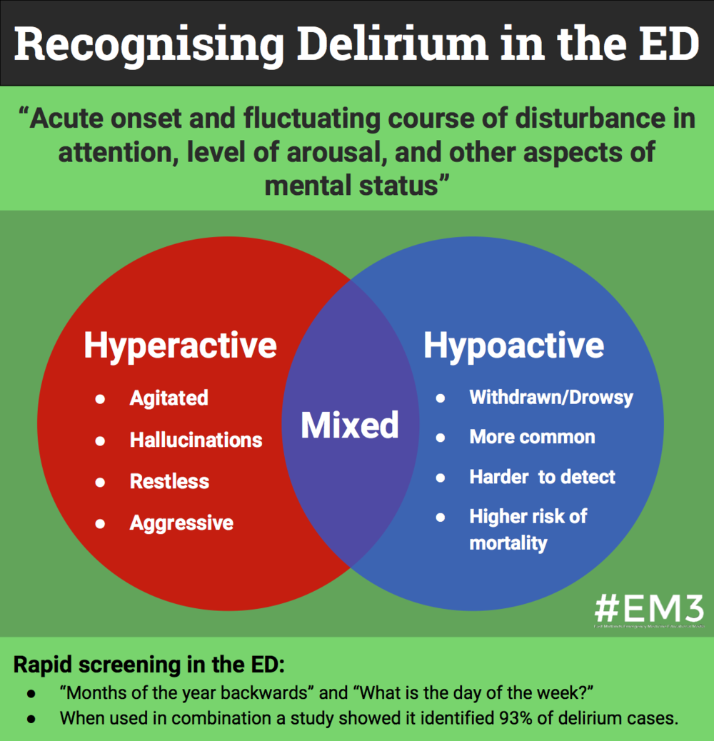 Recognising Delirium in the ED [infographic].png