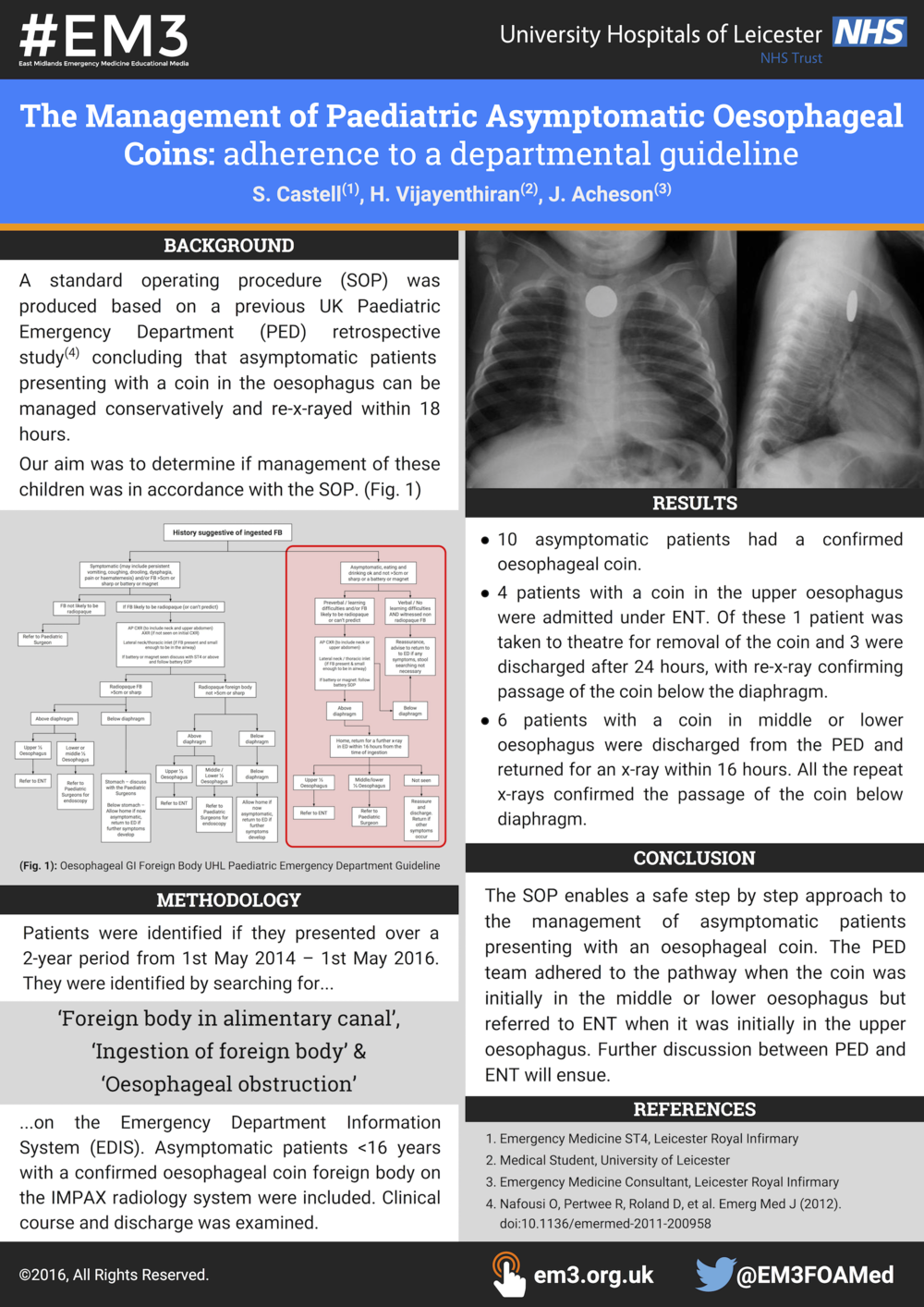 The Management of Paediatric Asymptomatic Oesophageal Coins- adherence to a departmental guideline by Scott Castell (RCEM16 poster - A0).png