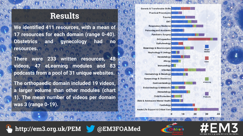 PEM content smacc poster slides (2).png