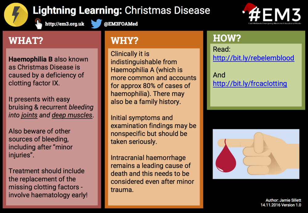 Lightning Learning- Christmas Disease.png