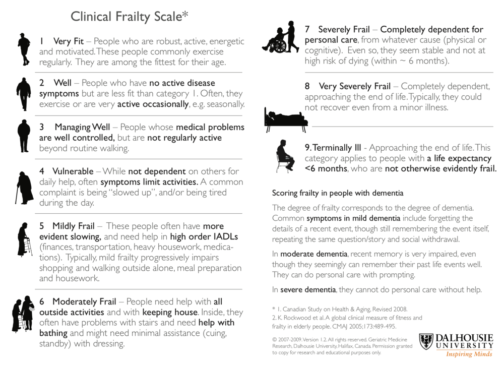 Clinical Faily Scale.png