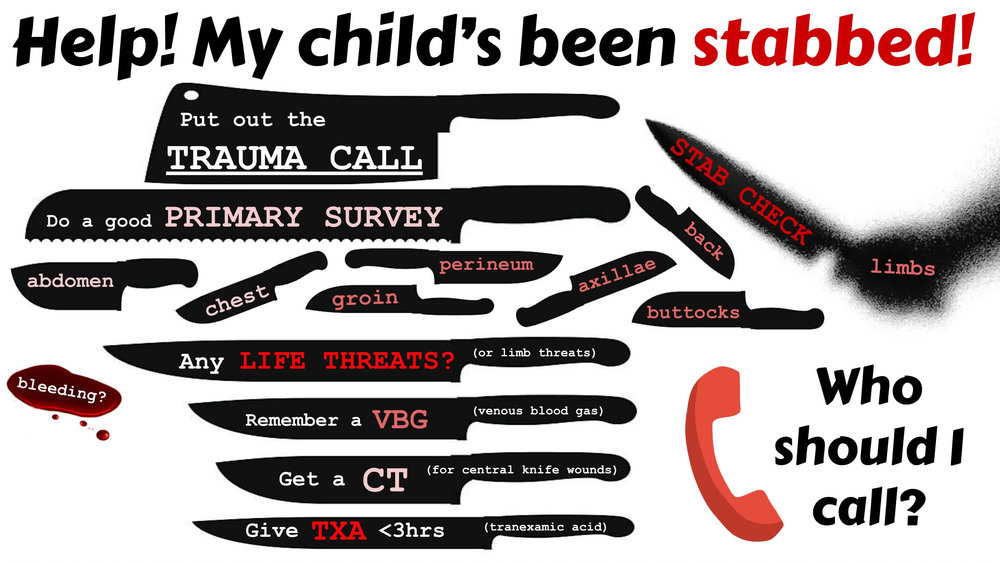 Help My Child Has Been Stabbed (infographic).jpg