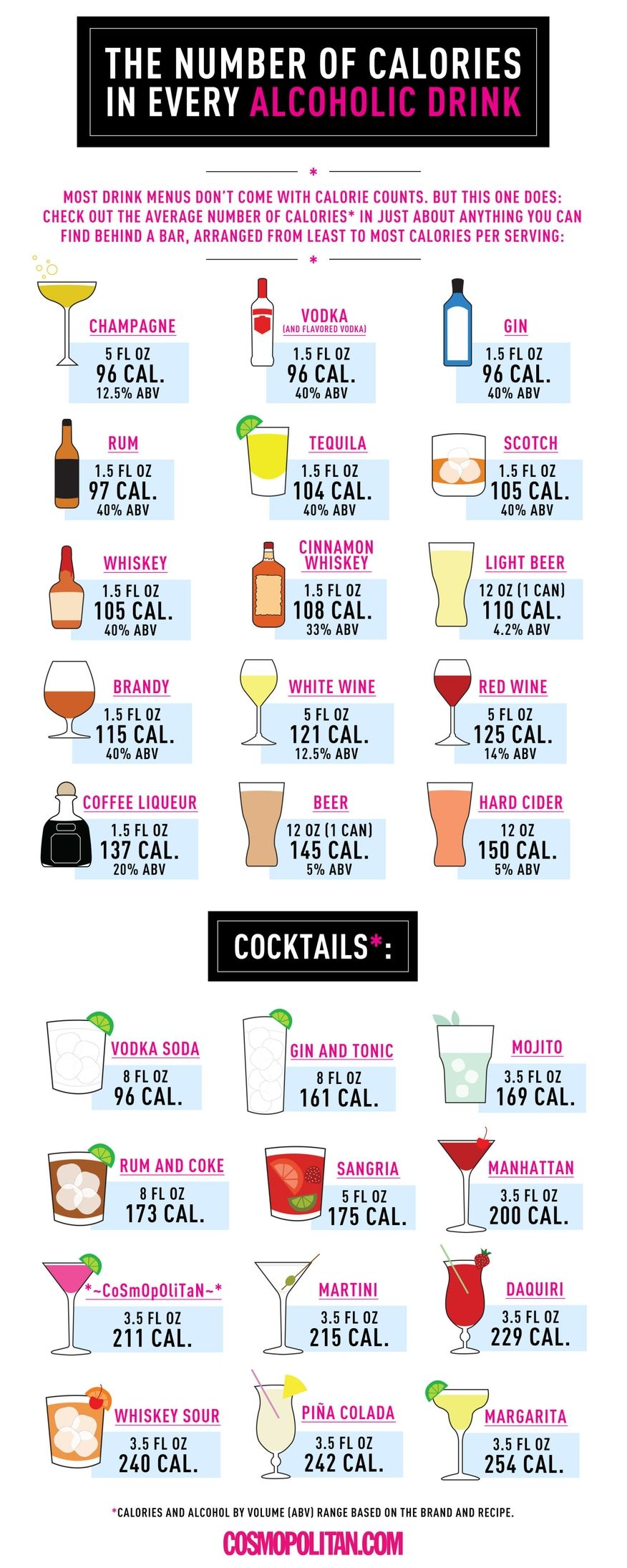 gallery_nrm_1420046916-alcohol-infographic-2.jpg