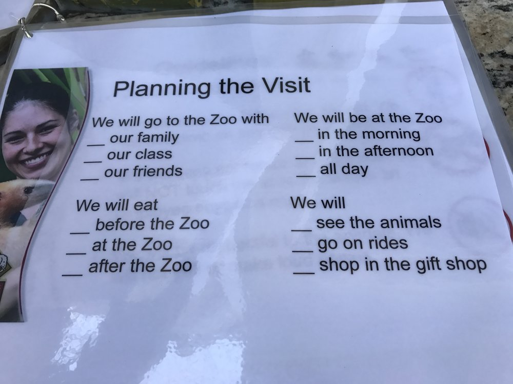 Planning your visit