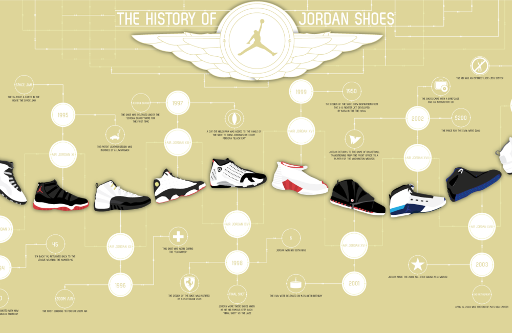 FinishLine_JordanInfographic_2.png