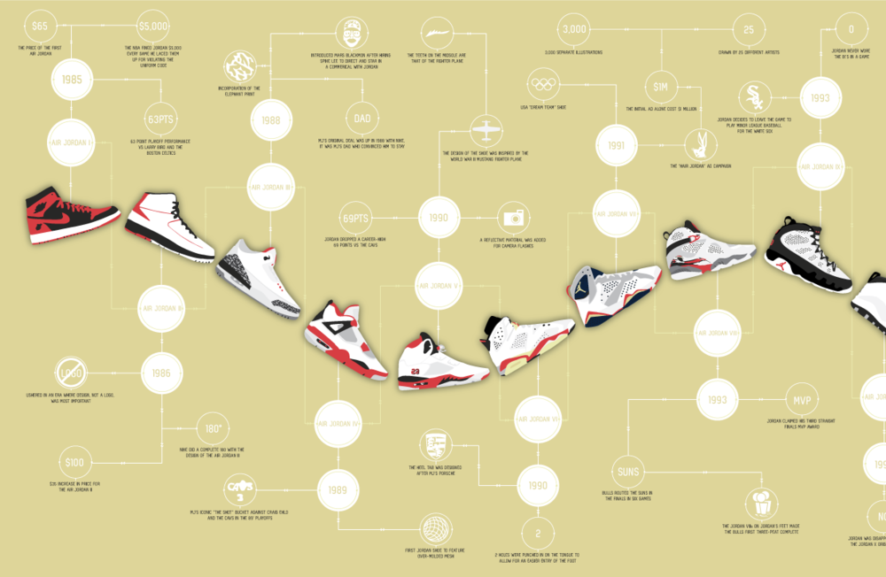 FinishLine_JordanInfographic_1.png