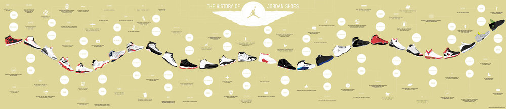 FinishLine_JordanInfographic_4.jpg