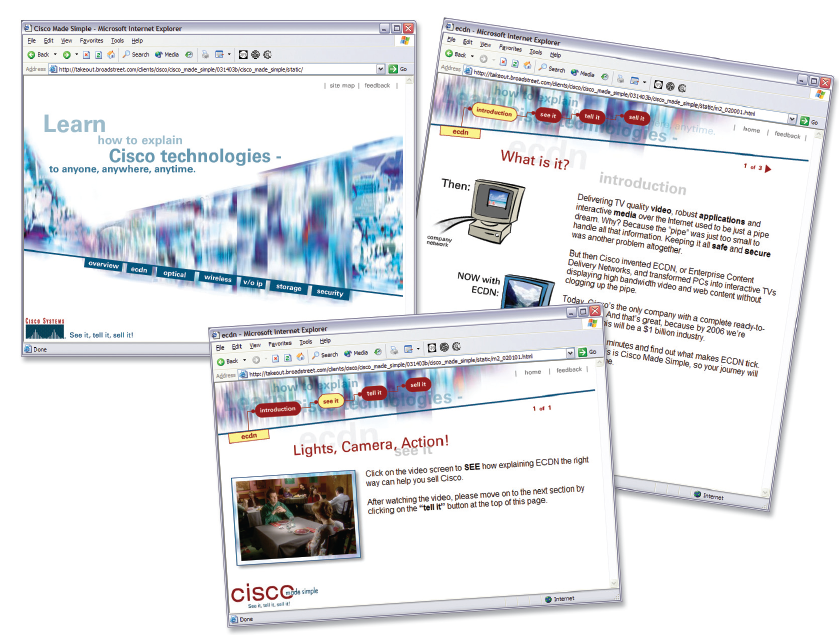 Cisco Learning
