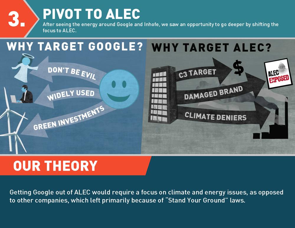 ALEC slides_Page_08.png
