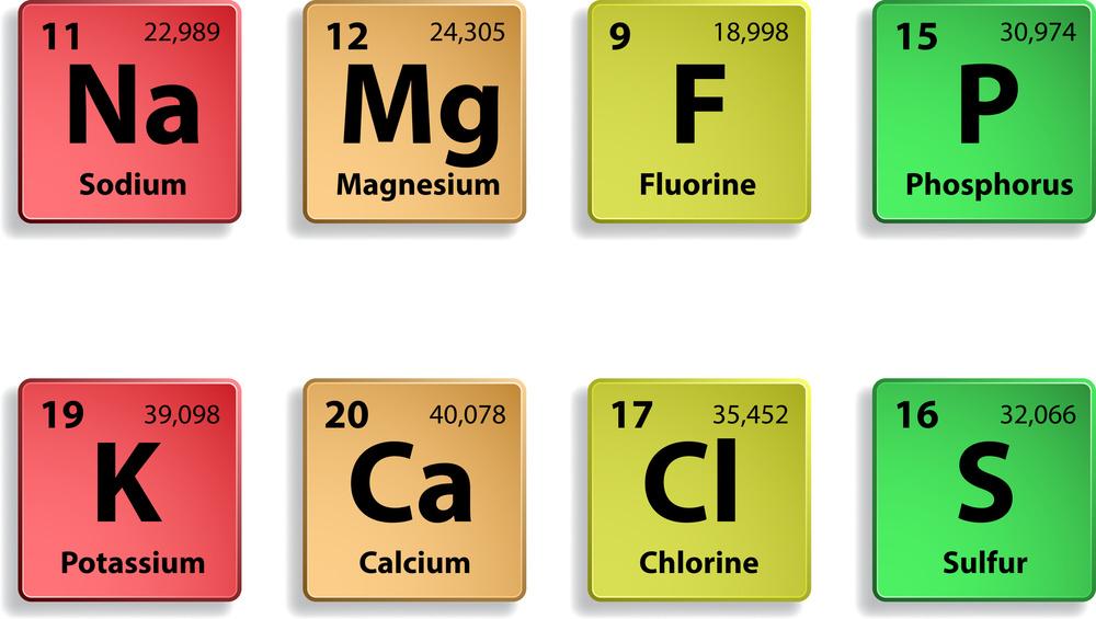 urbanfarmerly.com/major minerals
