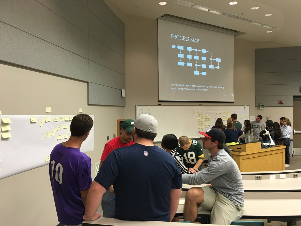 MSU Law students process mapping how to get a job out of law school in the Delivering Legal Services class.