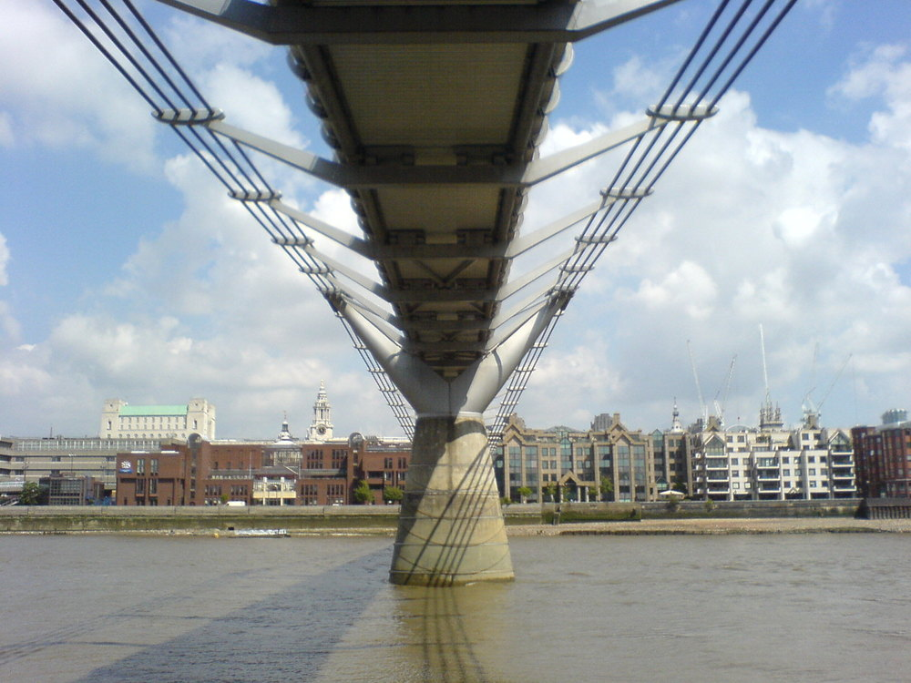 The Millennium Bridge in London and portfolio risk    Photo: Wikimedia, Klicking Karl