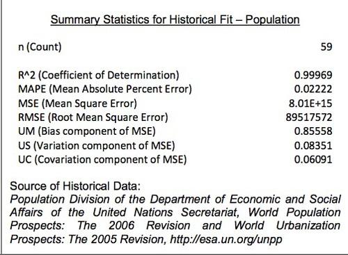 Population I The FeliX Model