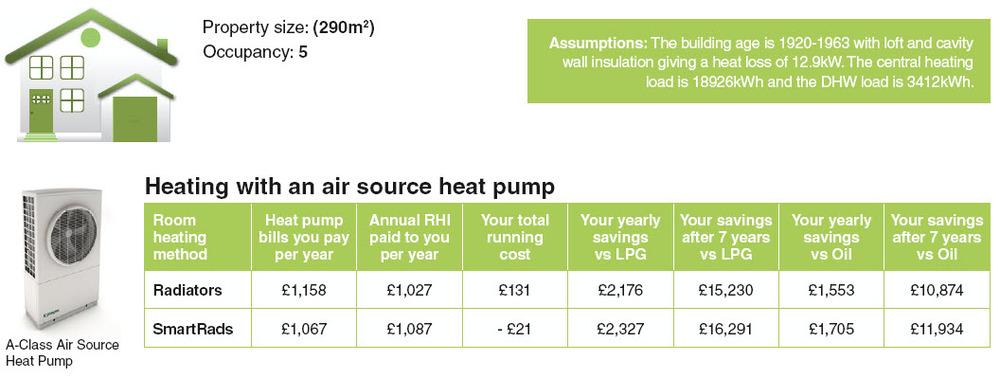 Dimplex-ASHP-Cost-Savings