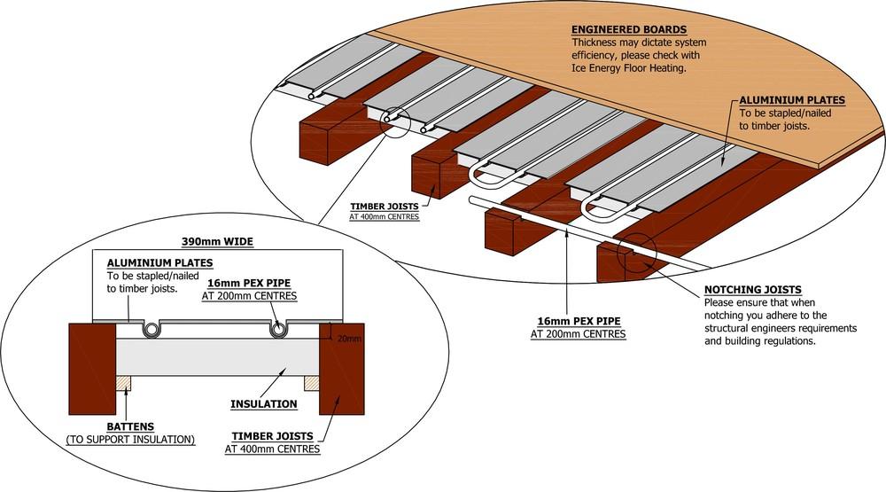 plate underfloor heating diagram