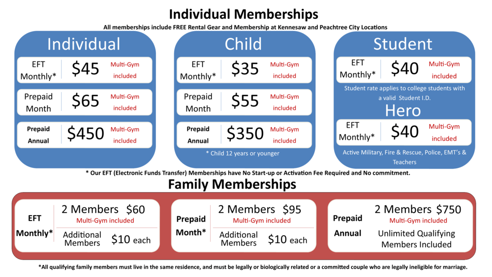 Membership Rate Sheet wide screen UPDATED.png