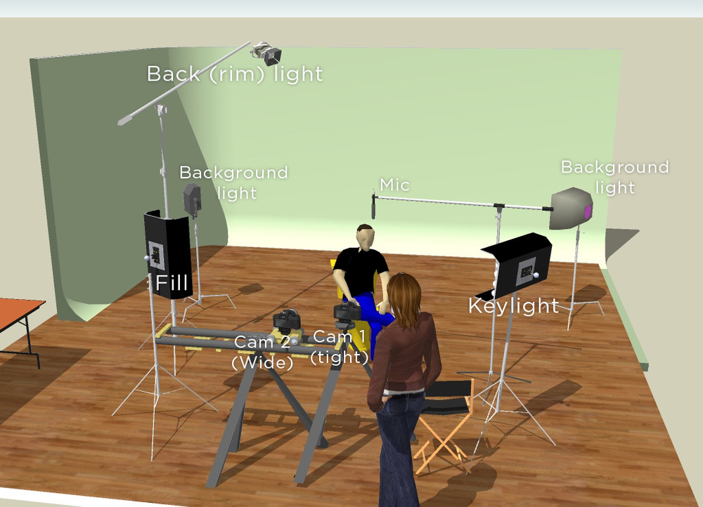 2 Camera Interview Setup Highlands Creative