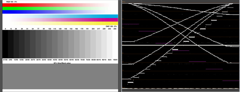 "To help students grasp use of waveform monitors, I made my own test chart to show a  ""stairstep"" of luminance, and RGB/CMY grads that show as curved lines. Click image to enlarge.  Click here for hi-rez, printable version.  TEACHING AID ONLY - NOT FOR CALIBRATION PURPOSES. I recommend charts from  DSC Labs  for professional use."