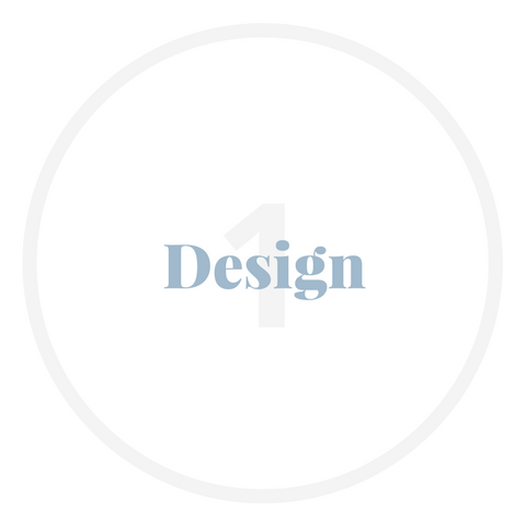 Human CenteredDesign.png