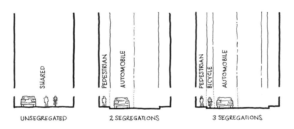 Plan and Street Section Diagrams of the Segregation of the Street