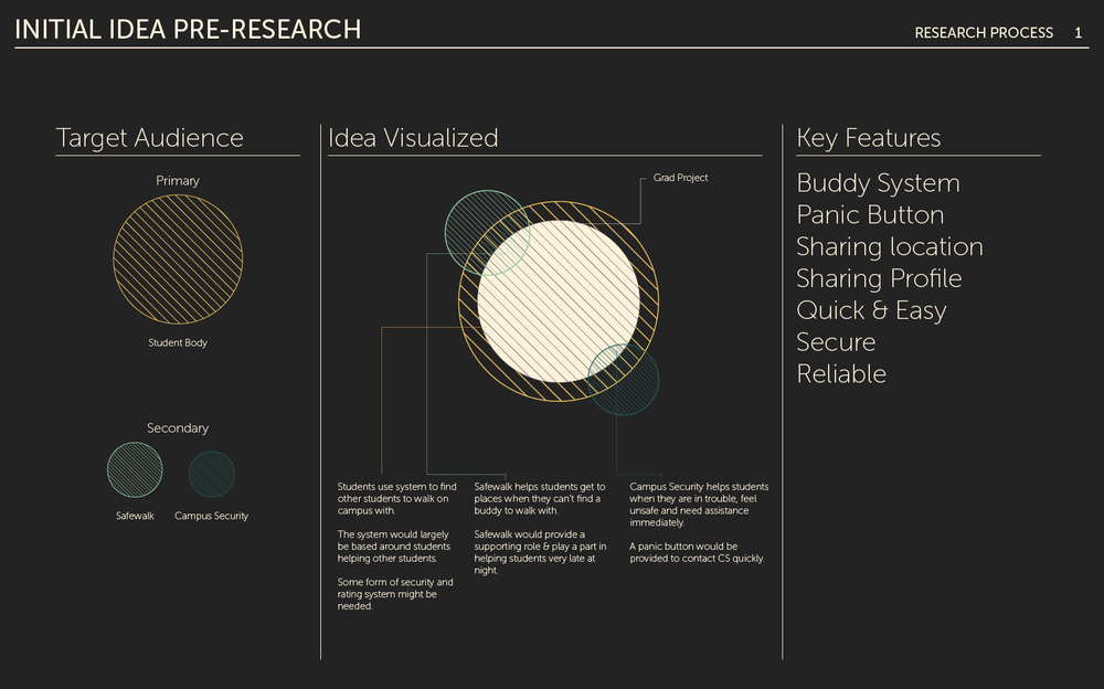 Shuttle_ResearchProcess_Title-01.png