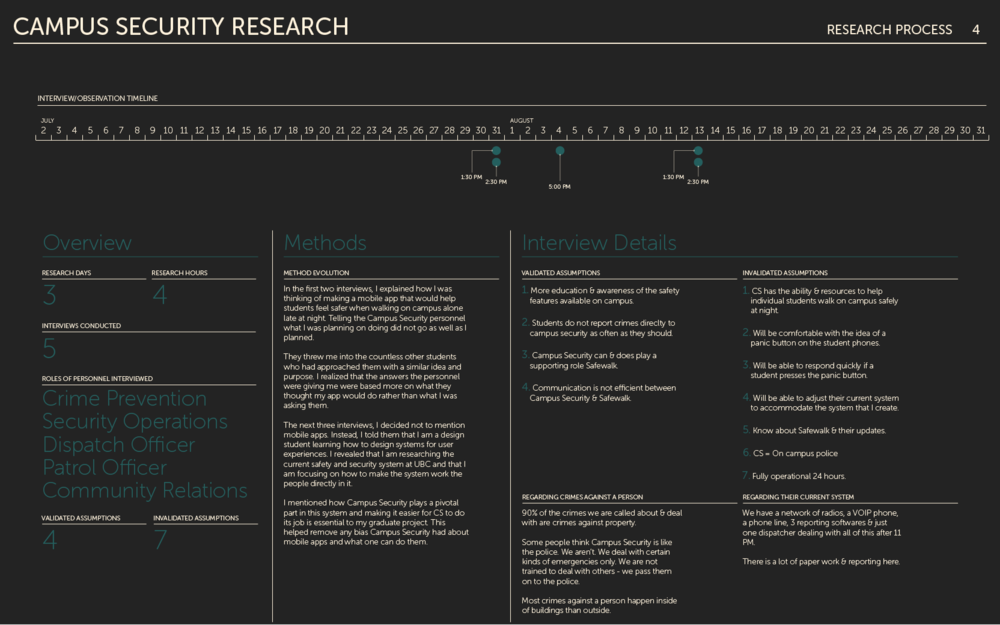 Shuttle_ResearchProcess_Title-04.png