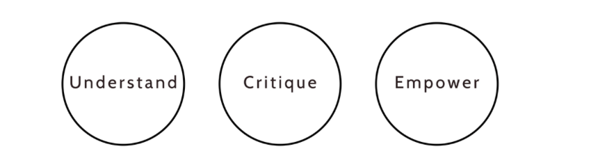 Understand Critique Empower
