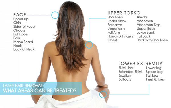 hair removal 2 area image .jpg