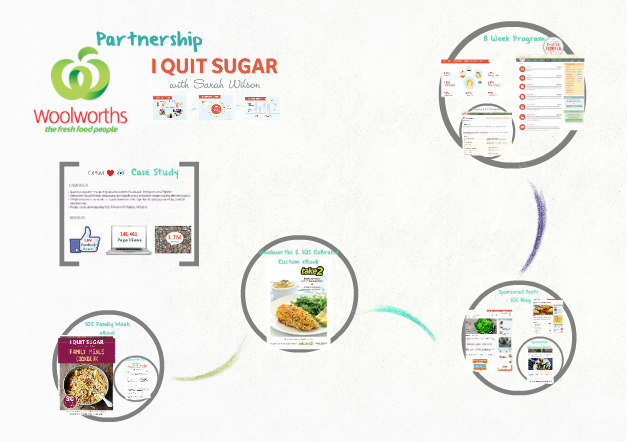 Prezi Interactive Infographic