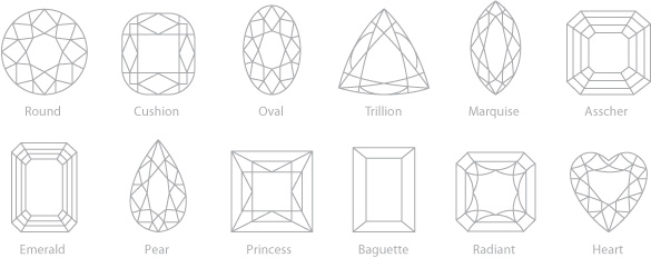 diagram-of-popular-diamond-cuts