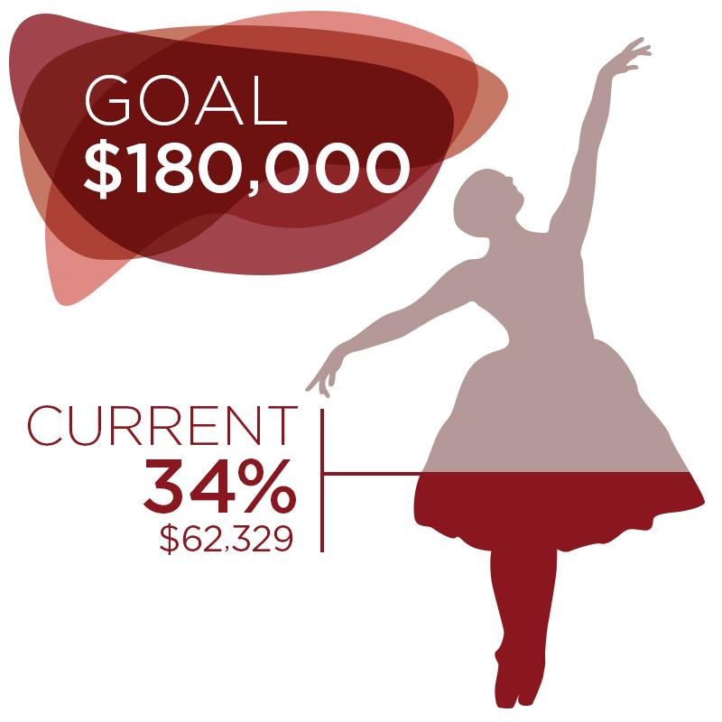 b58-fundraising18-oct3.jpg