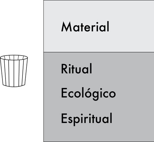 Niveles+significado+mezcal