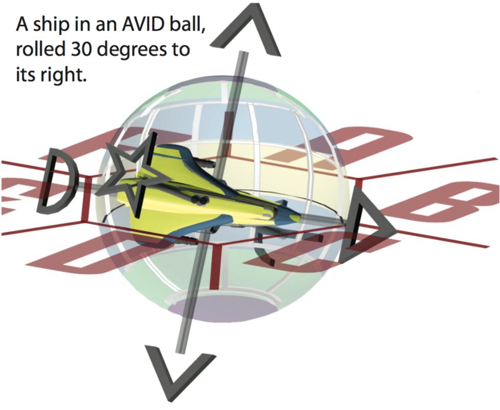 Avid Ball
