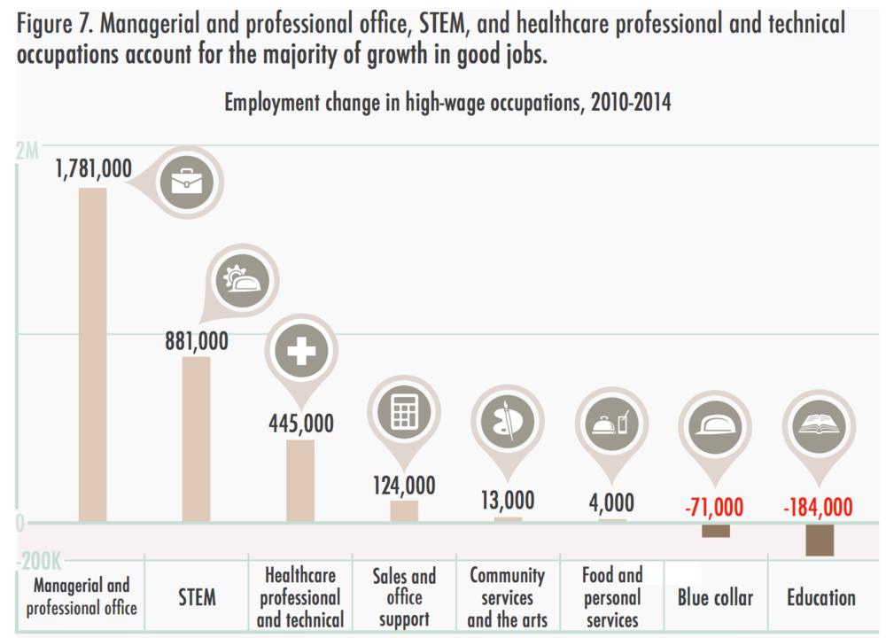 Jobs graph.png
