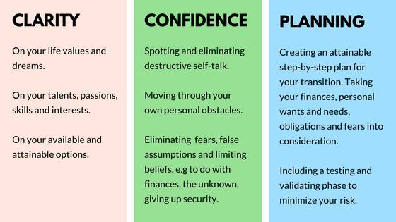 8 week coaching plan