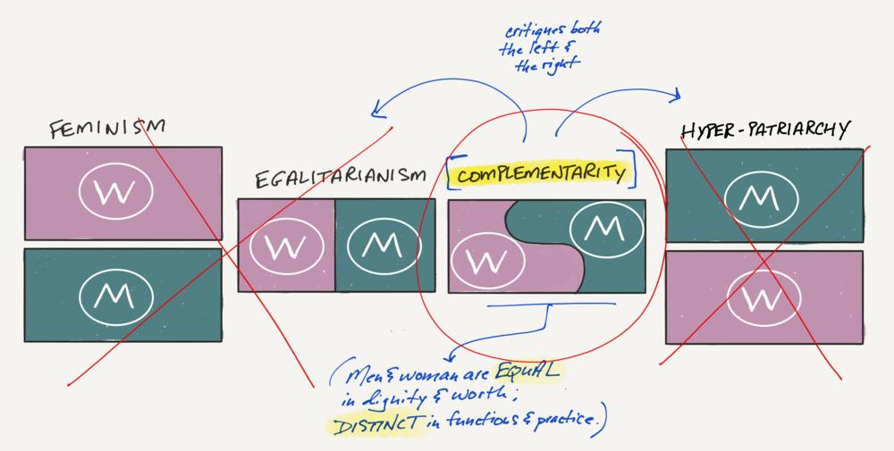 Complem. spectrum.png